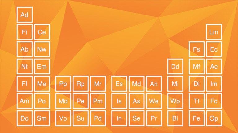 Tabla periódica de los elementos 3M